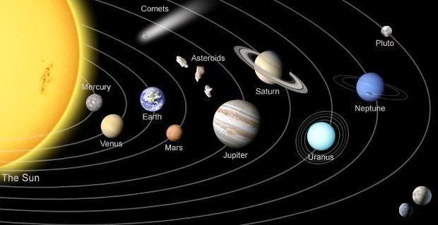 planeta cea mai apropiată de pământ