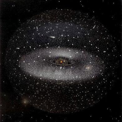 asteroizii circulație asteroizi