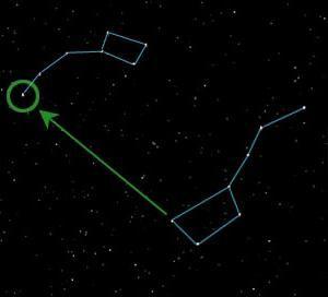 constelația emisferei nordice