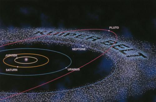 clasa 6 a sistemului solar