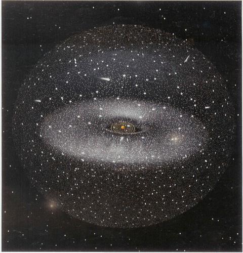 dimensiunile sistemului solar