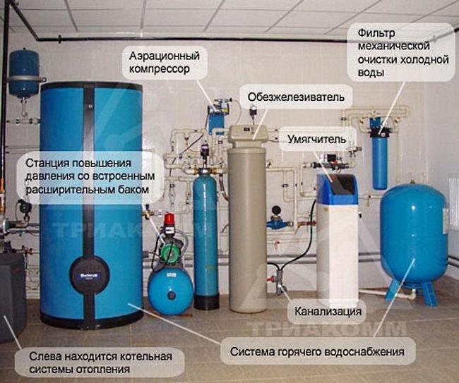 sistemul de purificare a apei într-o recenzie privată