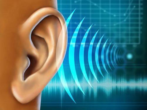 pierderea auzului
