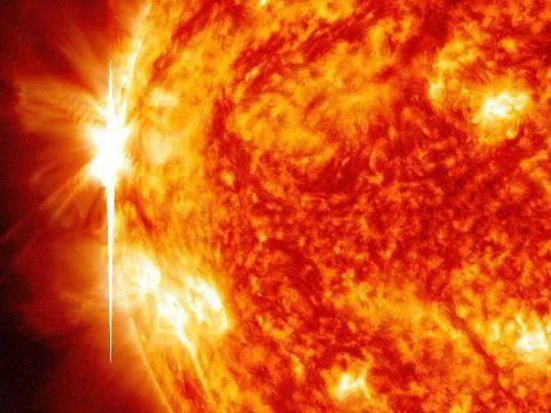 strălucirea magnetică la soare