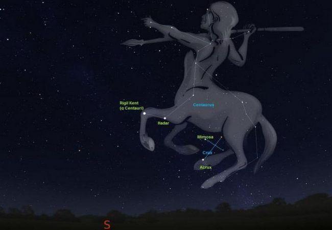 Centaur constelația
