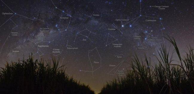 Constelația de stele Centaurus