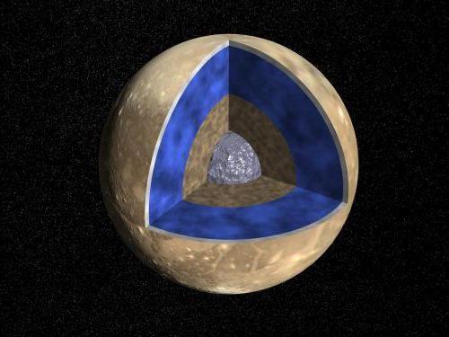 ganymede este cel mai mare dintre lunile lui Jupiter