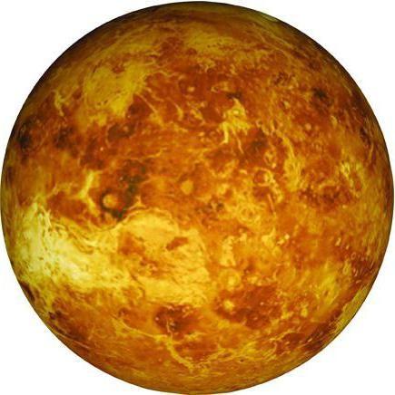 Sun planet planetar