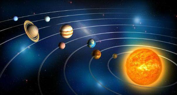 caracteristic planetelor sistemului solar