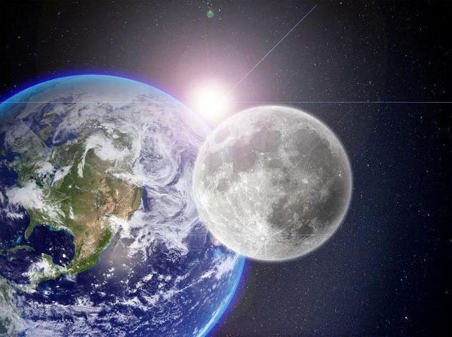 caracteristica comparativă a planetelor sistemului solar