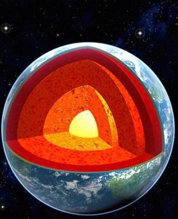 originea și structura pământului