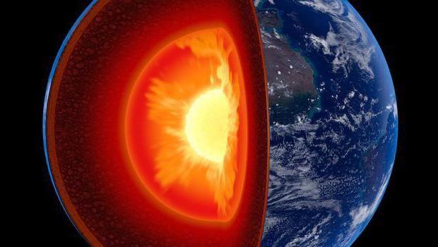 știința pământului