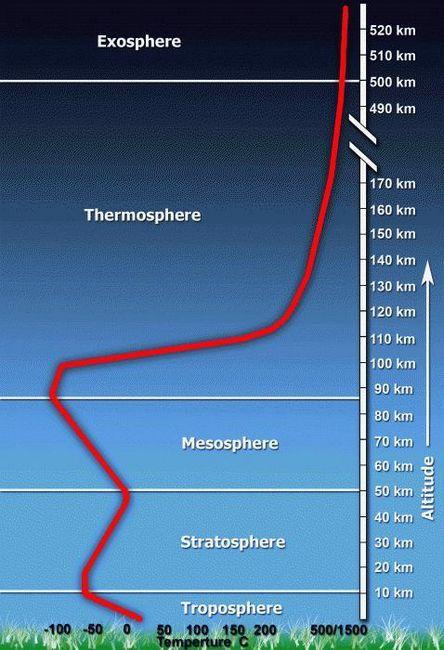mișcare atmosferică