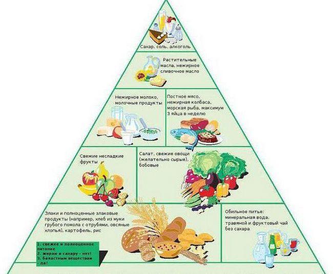 tabel de unități de cereale pentru diabetici de tip 1 fotografie
