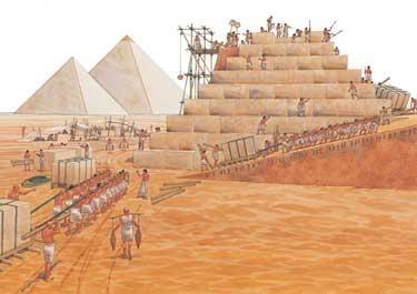Teoria civilizațiilor locale: explicația apariției diferitelor culturi