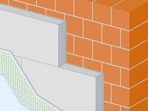 Izolarea termică a fațadelor clădirilor