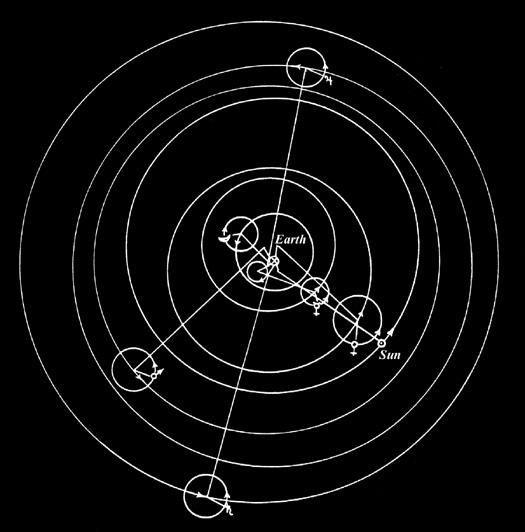 Ptolemeu interesante
