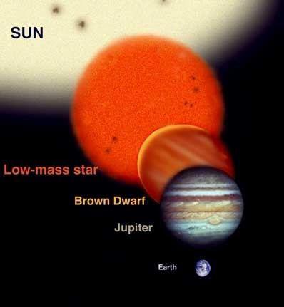 stele mai mici decât soarele