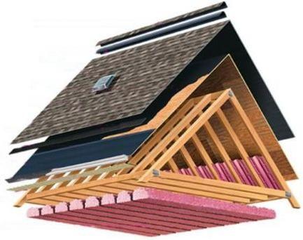 acoperiș izolație