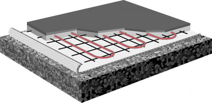 утеплитель для пола по бетону на даче