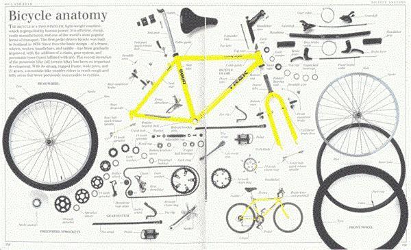 construcția de biciclete