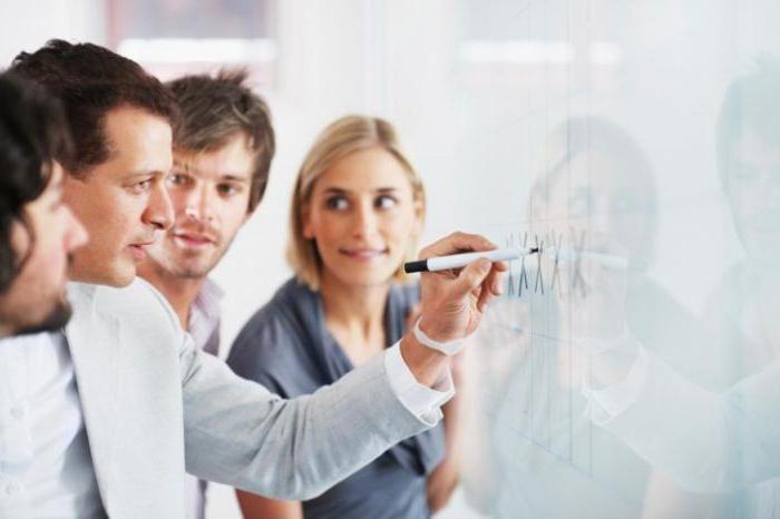 tipuri de investiții în capital de risc