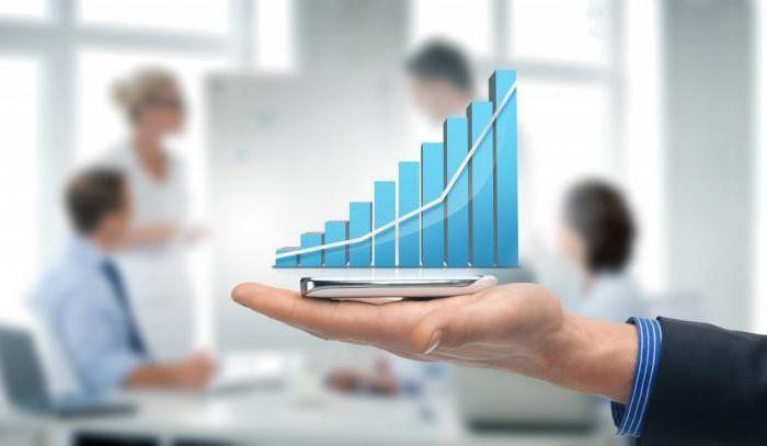 investiții în riscuri și afaceri de risc