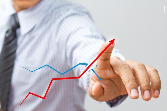investiții în investiții în întreprinderi noi