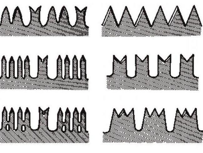 tipuri de dinți de fierăstrău
