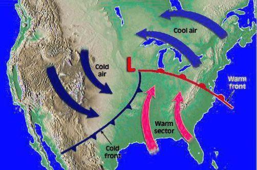 tipuri de transfer termic de transfer de căldură
