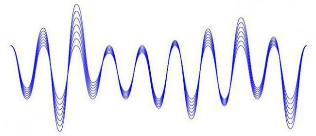 frecvența unei valuri printr-o lungime