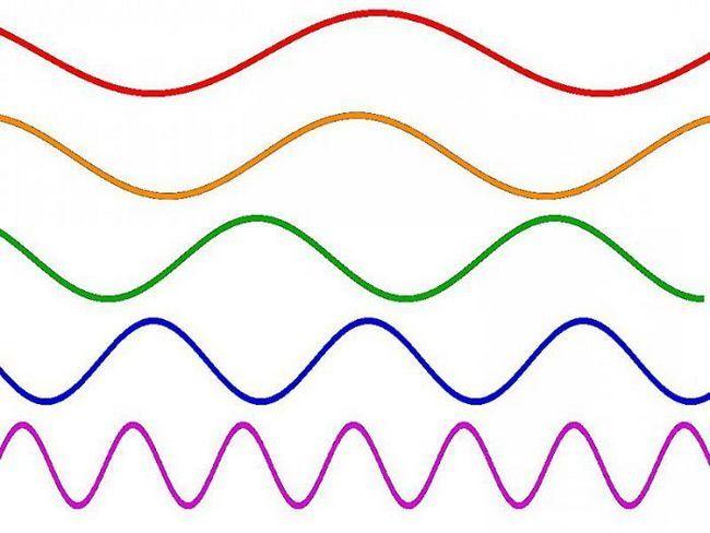 tipurile de unde electromagnetice