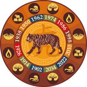Anul Tigrului: ce an de naștere