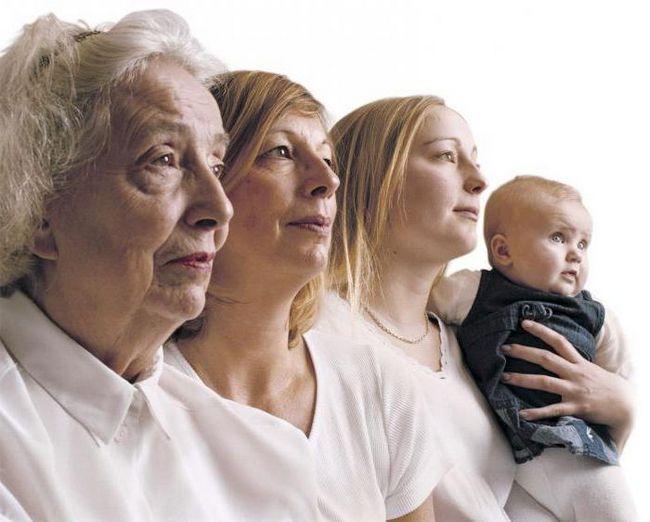 vârste ale vieții unei persoane