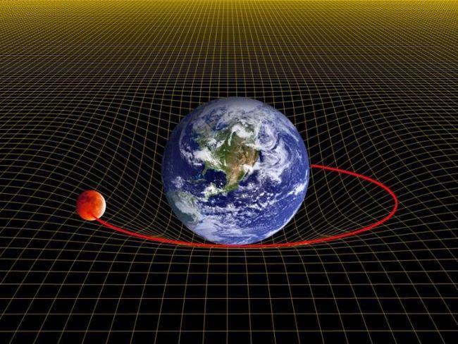 Viteza rotației Lunii în jurul Pământului