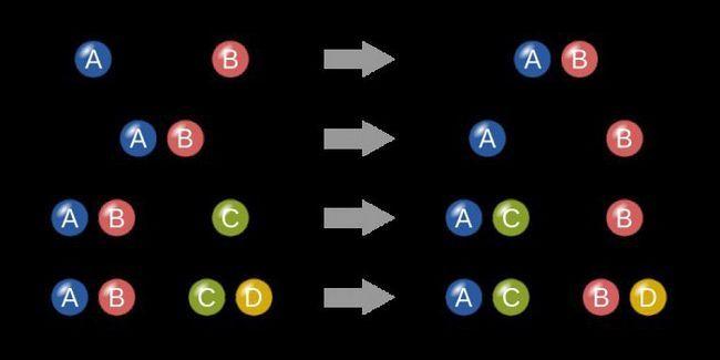 ecuația constantei vitezei de reacție ca funcție de temperatură