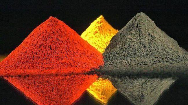 pigmenți de oxid de fier pentru beton